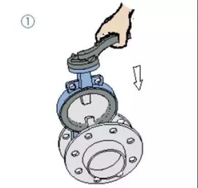 Correct installation method of wafer butterfly valve
