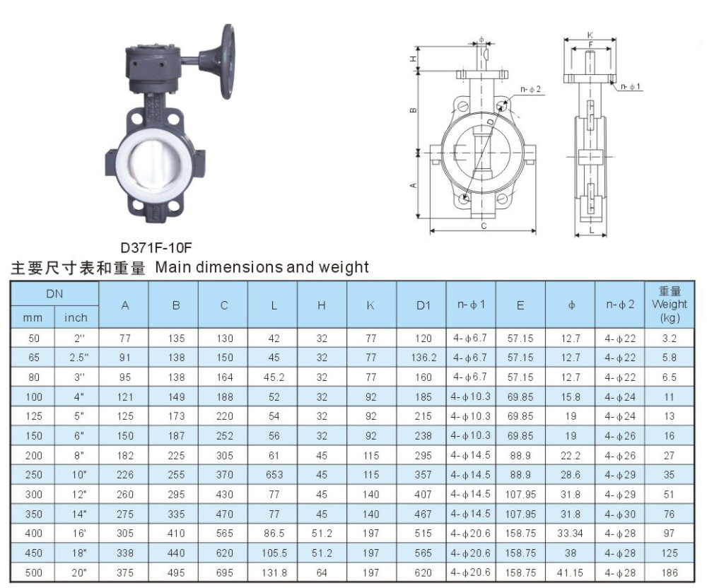 Teflon lined  valve technical data.jpg